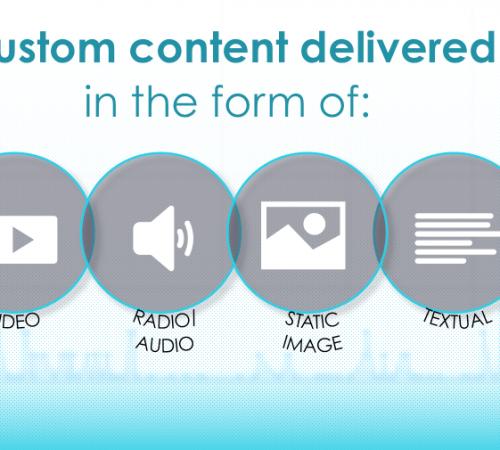 Custom-Content-Circles